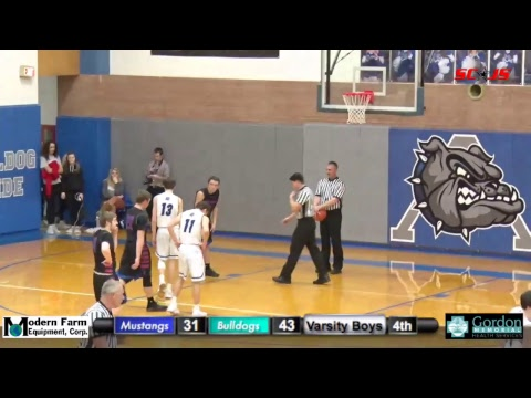 Gordon-Rushville Basketball at Alliance 2018