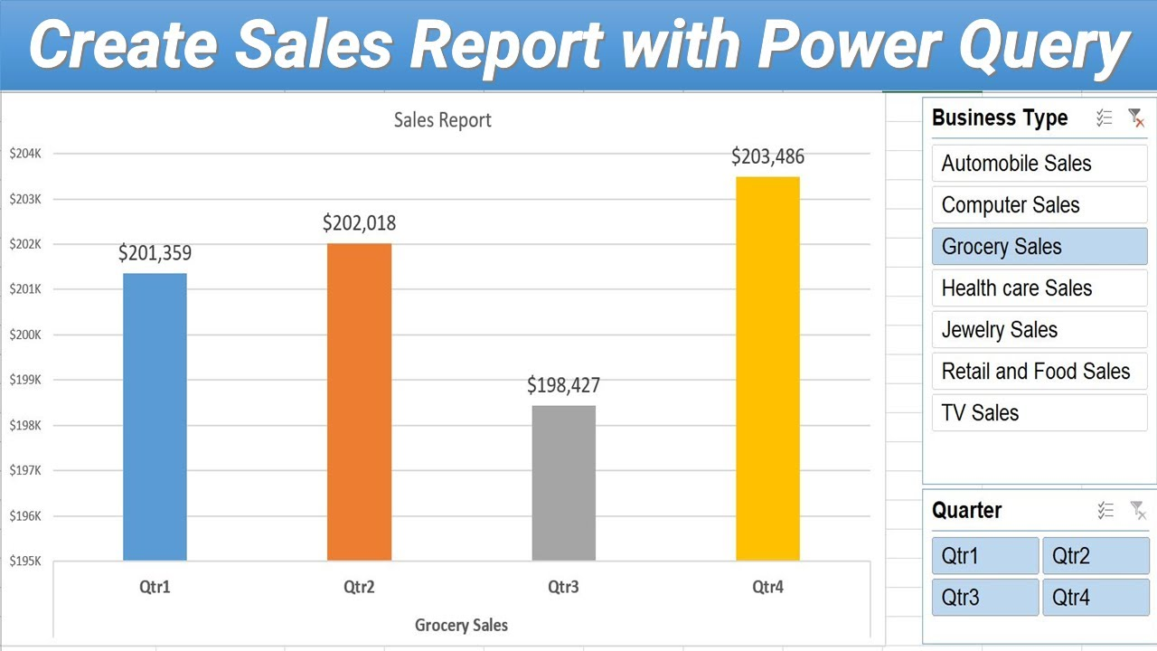 creating quarterly sales report using power query youtube