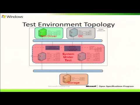 Windows File Sharing Protocols Plugfest 2012 File Sharing Protocol SMB3 Family Test Suite Presentati
