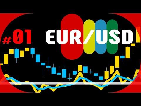 Eur usd forex live