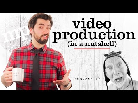 VIDEO PRODUCTION (in a nutshell)