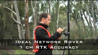 Topcon GRS-1 Receiver and Field Controller
