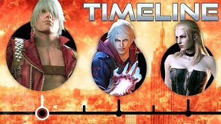 The Complete Devil May Cry Timeline | The Leaderboard