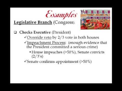 Constitutional Principle #4: Checks & Balances
