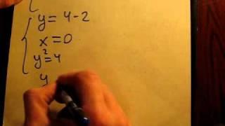 ЕГЭ С5  математика. Система и параметры.