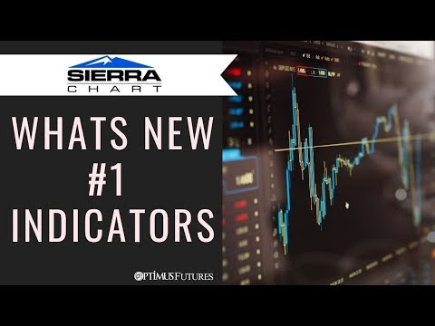 Download Sierra Chart - Whats New #1 | Indicators - arabfun