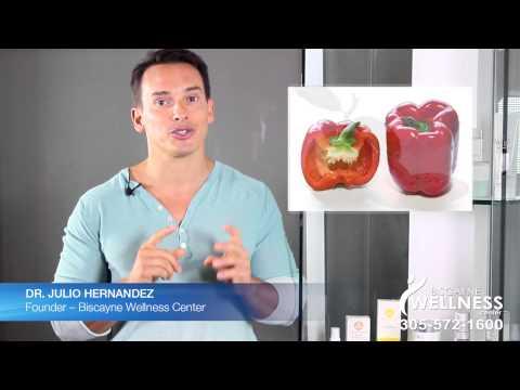 Vitamin C Antioxidant - Skin Care - Dr Julio Hernandez, DMD - Biscayne Wellness Center