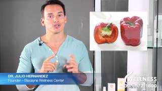 Vitamin C Antioxidant - Skin Care - Dr Julio Hernandez, DMD - Biscayne Wellness Center