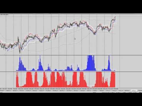 Аналитический обзор форекс и фондового рынка 1 ноября  2016
