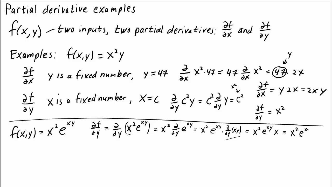 derivative problem Practice finding derivatives of randomly-generated functions please click this link to send me an email report of the problem for skipped functions, this page provides a link to wolframalphacom where you can see the details of how to find the derivative.