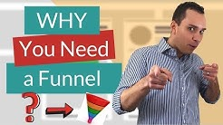What Is A Sales Funnel? - Understanding Sales Funnel Like A Pro Entrepreneur