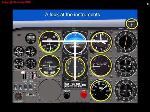 Human factor behind basic Instrument Flying
