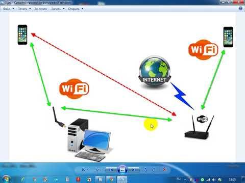 WiFi адаптер как усилитель-ретраслятор сигнала