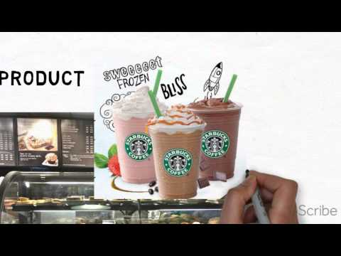 Starbucks Marketing Mix Analysis