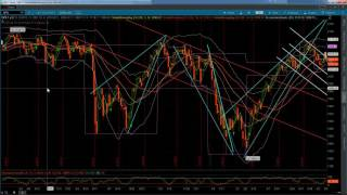 FREE MARKET UPDATE / VOLATILITY-TRADING STRATEGIES