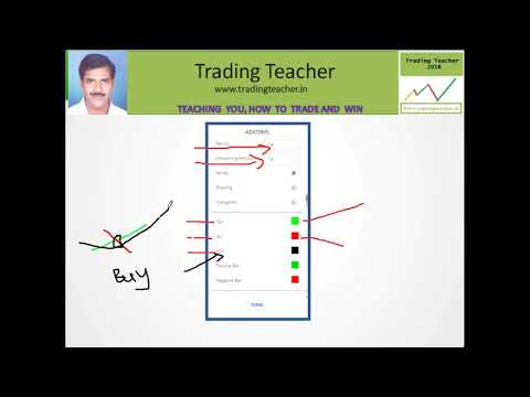 TECHNICAL INDICATOR SERIES EPISODE  - 2 ADX INDICATOR
