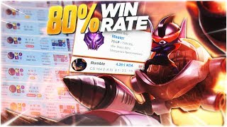 This rumble just hit masters EUW with an 80% win rate... 4.3 KDA + 80% WIN RATE RUMBLE MID