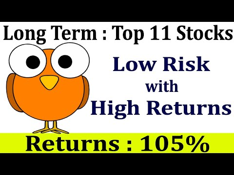 Top 11 Low Risk & High Returns Stocks to BUY now | Best Alpha Low Volatility Stocks in 2021