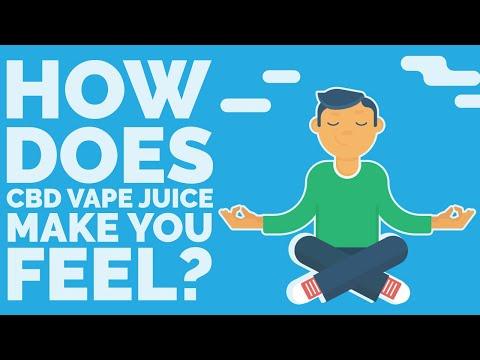 CBD Vape Juice Effects - HotJuice com - CBD Oil News