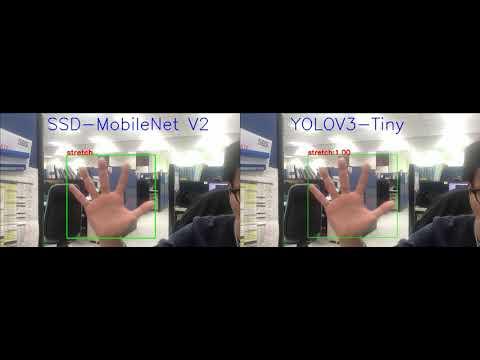YOLO、SSD_Mobilenet及SSD_Inception效果比較– CH Tseng