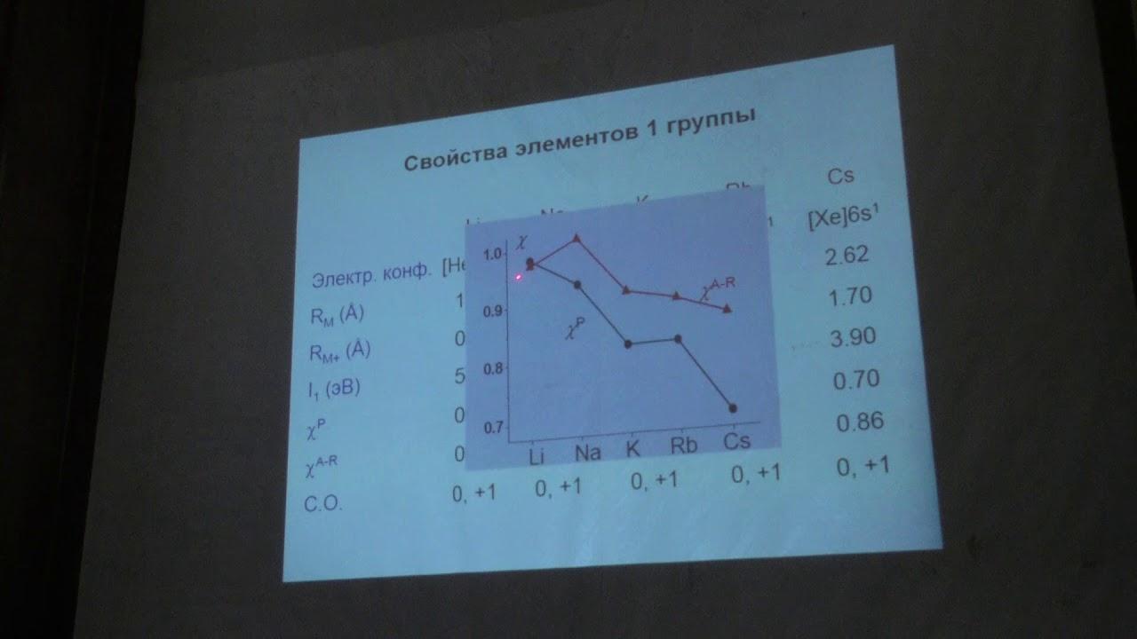 Шевельков А. В. - Неорганическая химия I - Элементы 1 группы