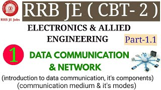 MICROPROCESSOR BASICS INTRODUCTION FOR RRB JE ELECTRONICS
