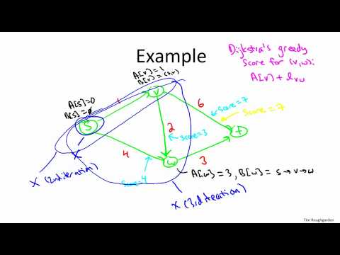 Design & Analysis of Algorithms: 11.2 Dijkstra