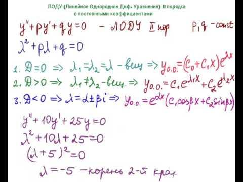 ЛОДУ II порядка с постоянными коэффициентами