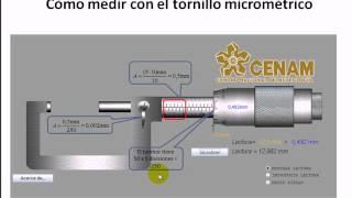 uso del tornillo micrometrico