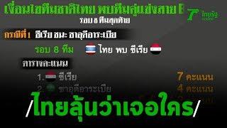 ไทย ลุ้นเจอซาอุฯ /ซีเรีย/ กาตาร์ รอบ 8 ทีม | 15-01-63 | เรื่องรอบขอบสนาม