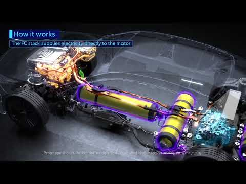 2021 Toyota Mirai - how it works and what's changed