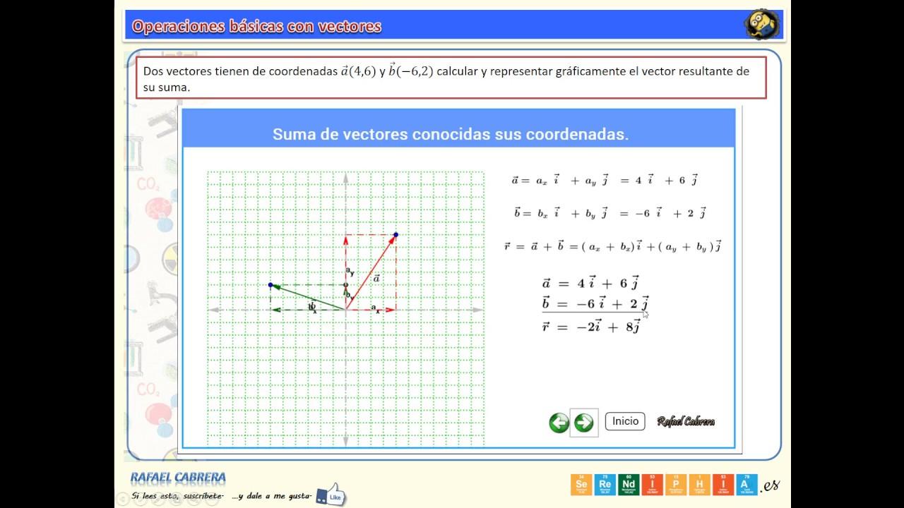 4d86dda56bd13 Operaciones básicas con vectores. Suma de vectores - YouTube