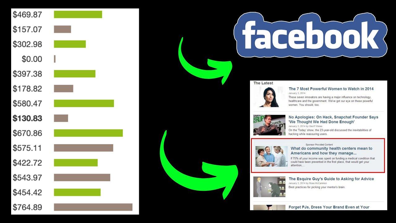 Make Money On Clickbank Facebook Ads Vs Native Ads 2020 Youtube