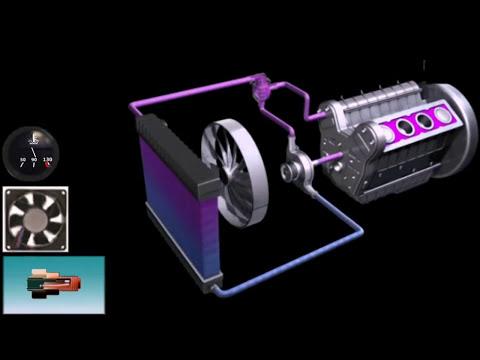 ✅🚓🚛Системы охлаждения.3D.Car. Cooling System 3D.