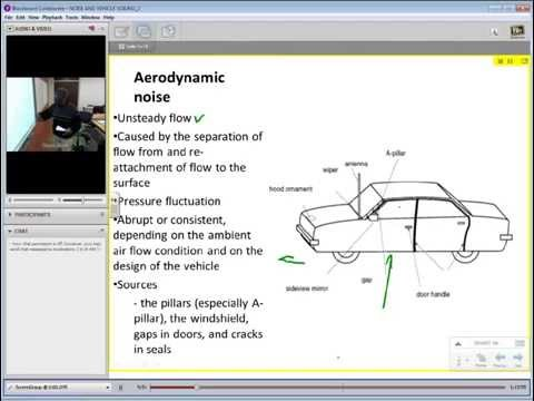 Noise: Theory and Applications of Ground Vehicle Aerodynamics