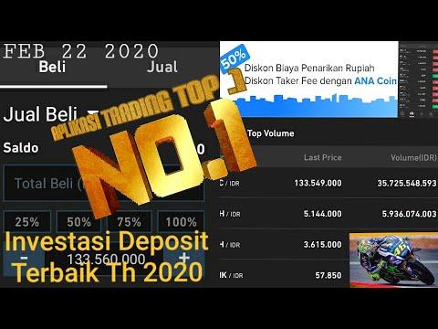 memulai-trading-di-aplikasi-trades-terbaik-2020