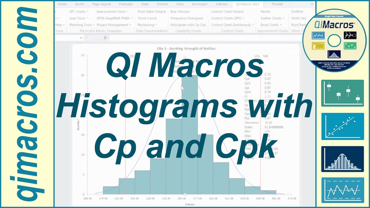 Create a Histogram in Excel with Process Capability Metrics Cp Cpk Pp Ppk  XL2003