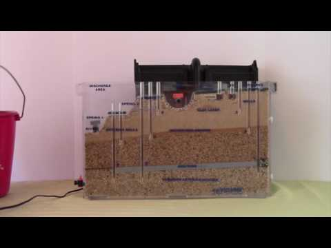 Groundwater Model Set Up Video
