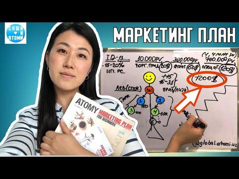 Маркетинг план АТОМИ Начало! Ким Александра (Мастер продаж ноябрь 2019)