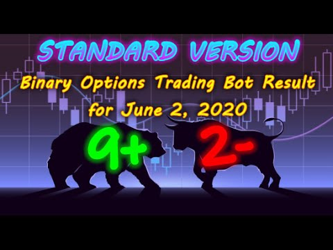 Trading russell 2020 options