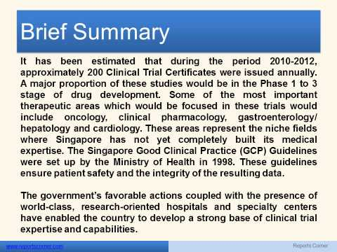 Singapore Clinical Trial Market Opportunity Analysis - Reports Corner