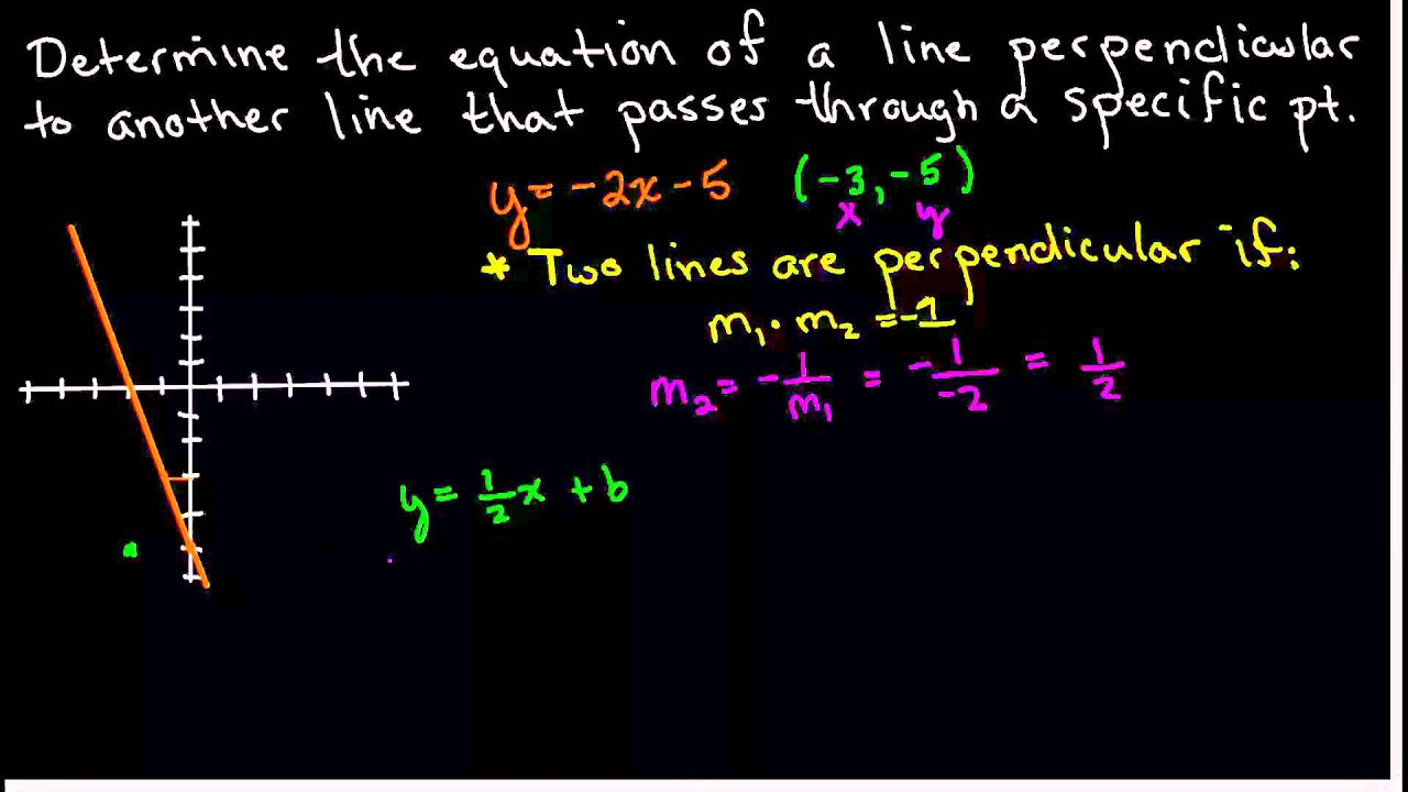 Finding The Equation Of A Line Perpendicular To Another Line That Passes  Through A Point