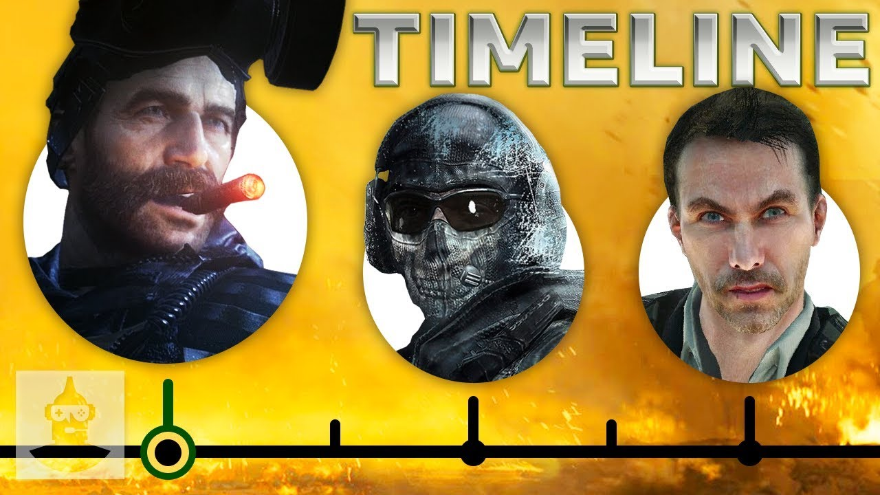 The Complete Call Of Duty Modern Warfare Timeline So Far The Leaderboard Youtube