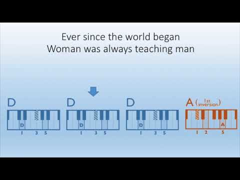 Man Smart Woman Smarter Piano D A