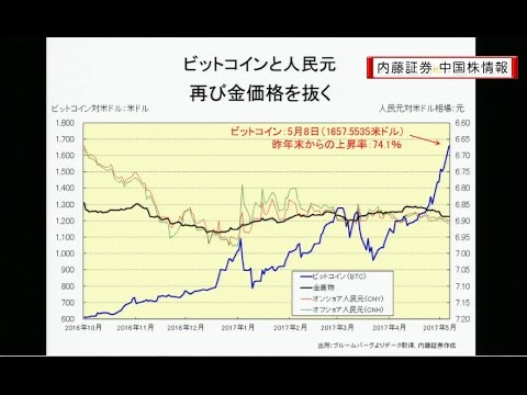 内藤証券中国株情報 第351 回 2017/5/10