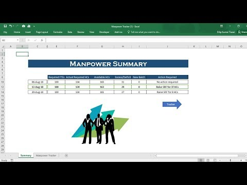 Manpower Report in Excel