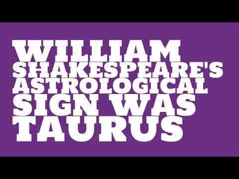 What was William Shakespeare's birthday?