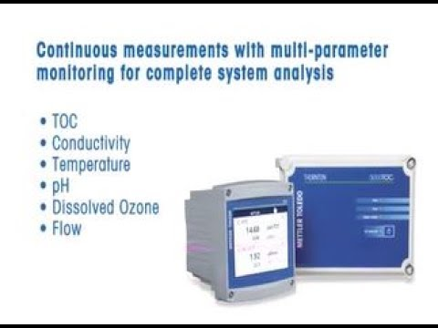 TOC Measurement in Real-Time to Support Regulatory Compliance in Pure Water Monitoring