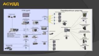 Информационные технологии на транспорте - онлайн-лекция БГТУ им. В. Г. Шухова