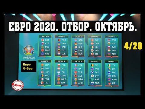 Чемпионат Европы по футболу. Россия на ЕВРО 2020. Группы C, E, I, G. Расписание. Таблицы.